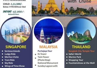 Forex travel and tours